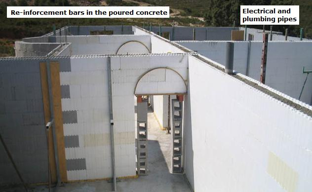 Icf or insulated concrete forms philippines cebu manila for Icf basement construction